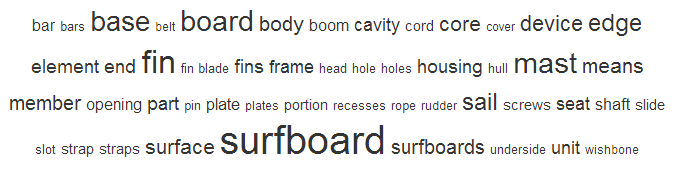 surfboard components